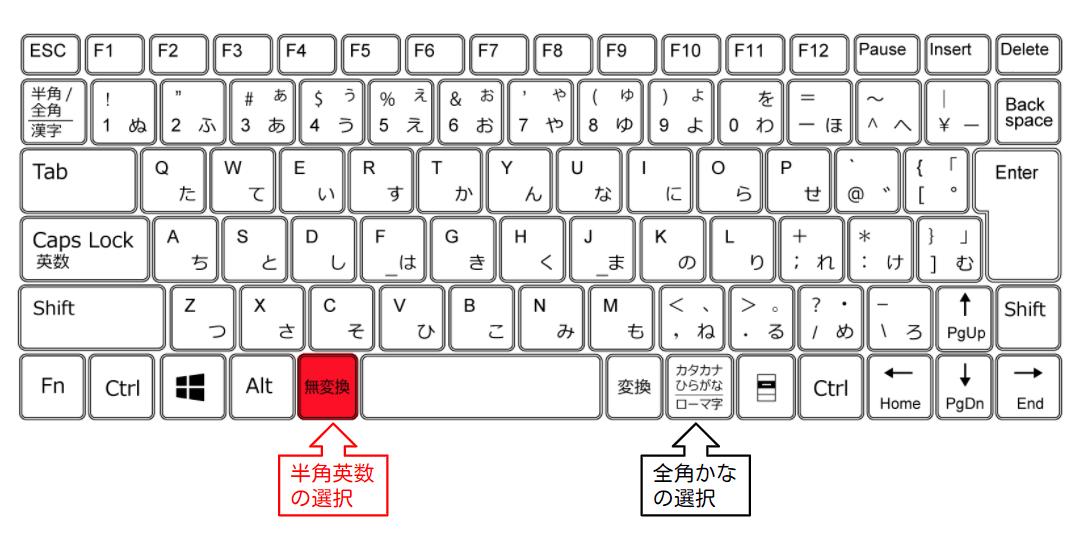 押しにくい半角全角キーを無視して無変換キーに半角英数入力モードを割り当てしたことを示す画像